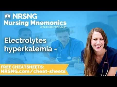 What Is The Nursing Diagnosis For Hyperkalemia?