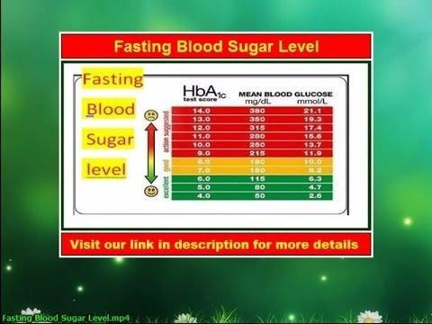 Fasting Blood Glucose Test