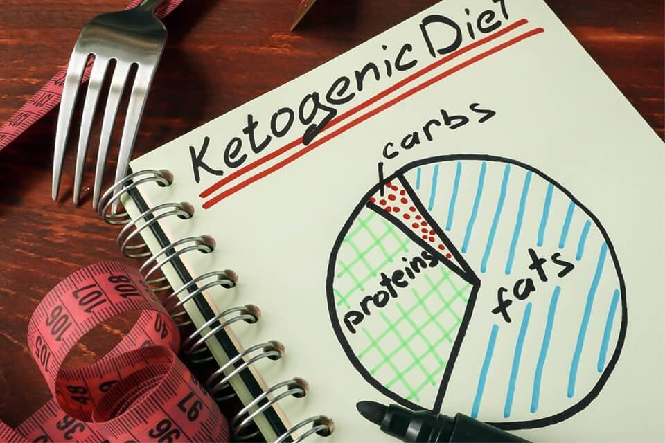 The Scoop On Keto