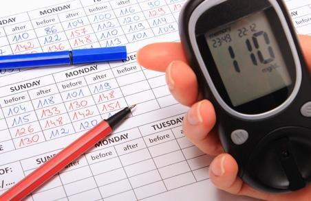 What Do Blood Sugar Numbers Mean