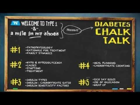 Are Diabetes And Hyperglycemia The Same Thing