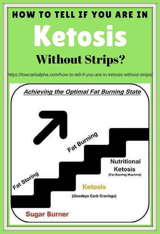 Signs, Symptoms & How Long To Get Into Ketosis Without Using Strips | Keto, Low Carb And Keto Recipes