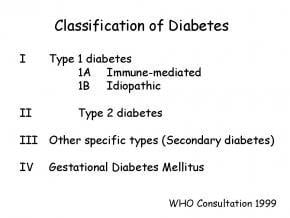 Other Types Of Diabetes Mellitus