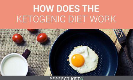How Ketosis Works