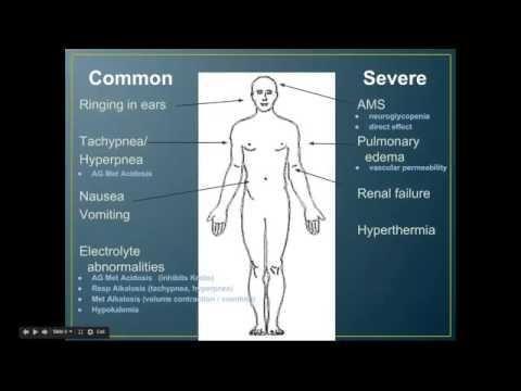 Respiratory Acidosis Treatment With Sodium Bicarbonate