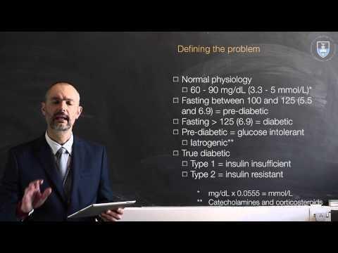 Perioperative Management Of The Diabetic Patient