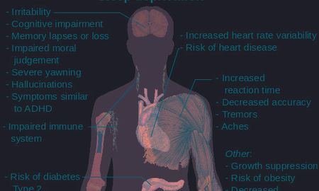 Blood Sugar And Sleep Problems