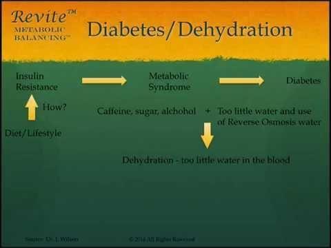 Metabolic Syndrome Type 1 Diabetes