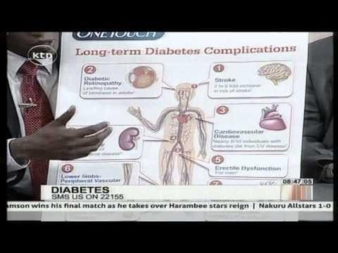 What Are Some Of The Long Term Effects Of Diabetes?