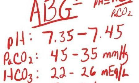 Correction Of Metabolic Acidosis