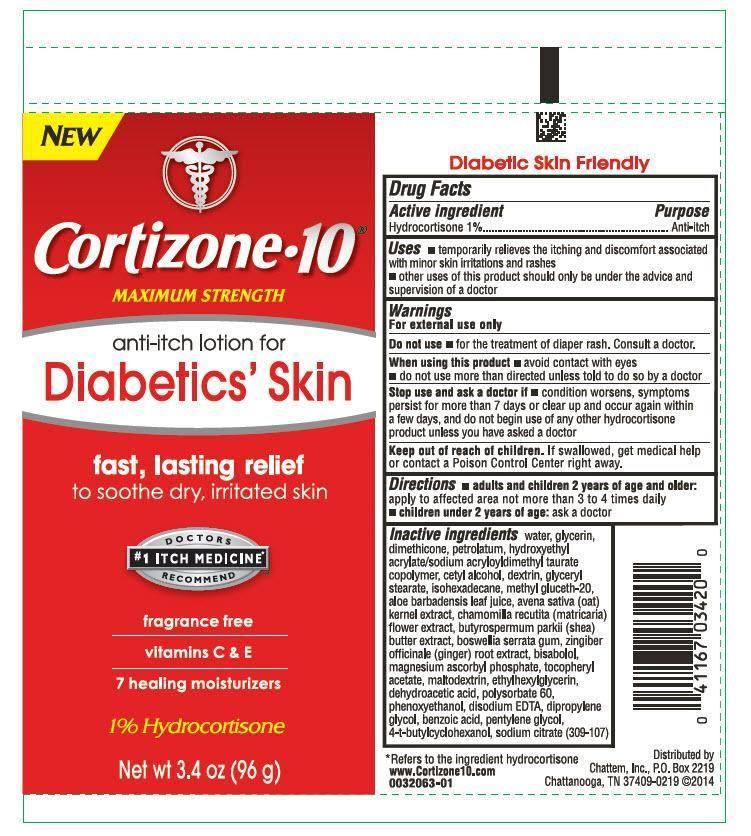 Hydrocortisone Cream For Diabetics