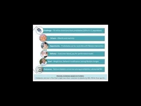 Diabetes Prevention Program Training Online