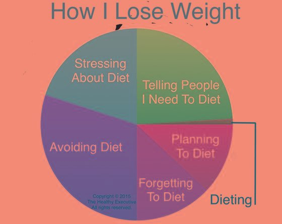 Weight Loss Plateau: How To Break Through