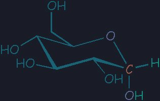 A Closer Look At Glucose