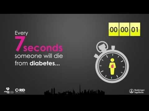 How Many Diabetes Deaths Per Year
