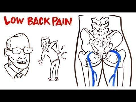 Diabetes Lower Back Pain