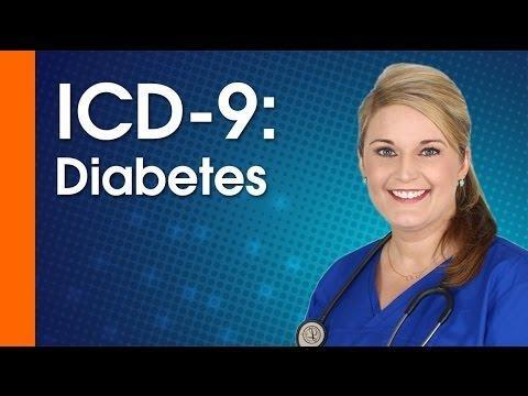 2013 Icd-9-cm Diagnosis Code 250.50 : Diabetes With Ophthalmic Manifestations, Type Ii Or Unspecified Type, Not Stated As Uncontrolled