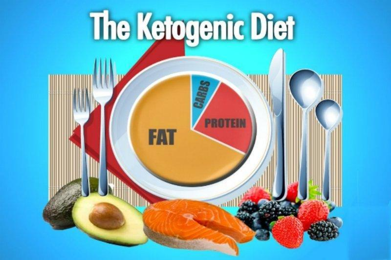 The Amazing Ketogenic Diet: The Perfect Way To Completely Burn Your Belly Fat!