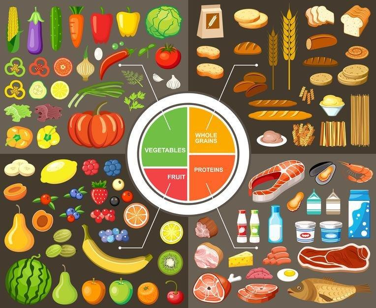 3 Food Strategies Guide You To Doable Diabetes Diet - Three Diet Strategies To Help Anyone Diagnosed With Prediabetes Or Type 2 Diabetes Become Wiser About Controlling Your Blood Sugar, Reduce Common Complications, And Achieve A Healthy Weight.