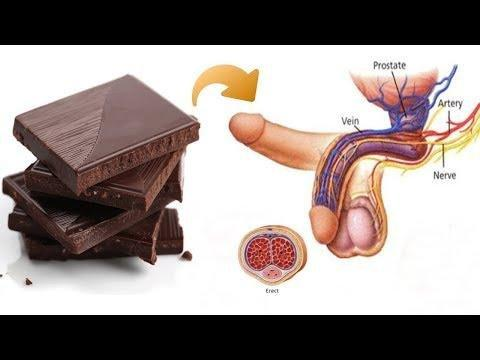 Use Of Dark Chocolate For Diabetic Patients: A Review Of The Literature And Current Evidence.