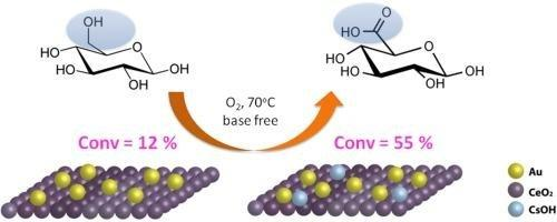 Selective Oxidation Of Glucose To Glucuronic Acid By Cesium-promoted Gold Nanoparticle Catalyst