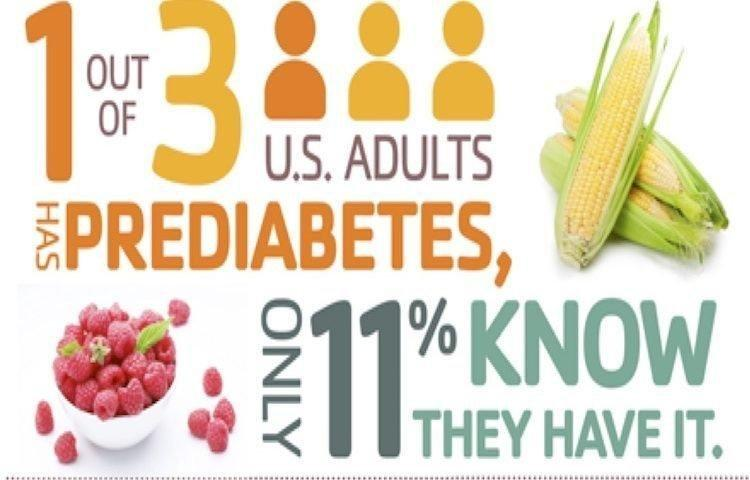 Why Is Diabetes Awareness Important
