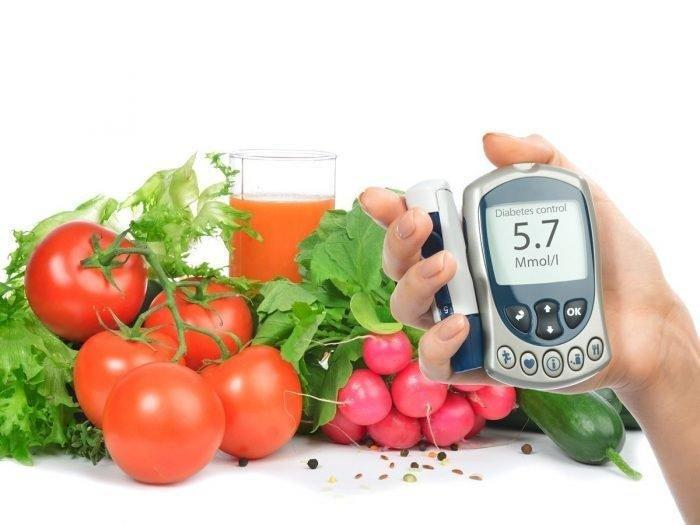 How To Diabetes Control