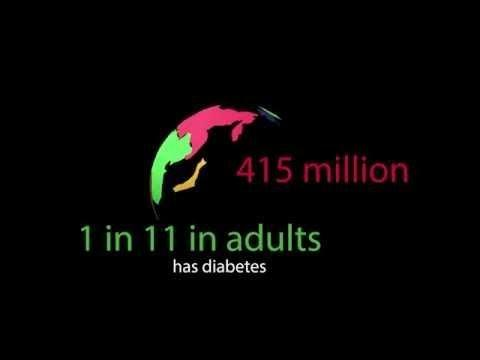 How Many Diabetes Deaths Per Year