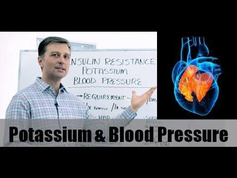 How Are Blood Sugar And Blood Pressure Related