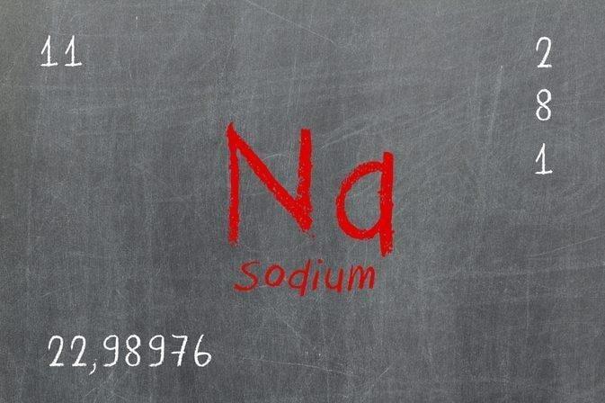 Sodium & Potassium And The Ketogenic Diet