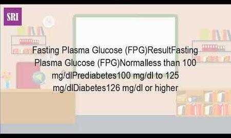 What Diabetes Numbers Mean