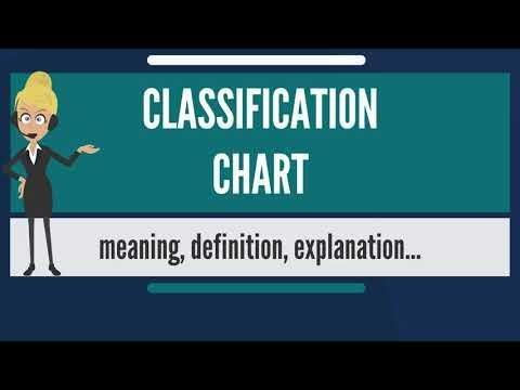 Regular Insulin Classification