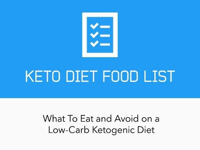 Complete Keto Diet Food List: What To Eat And Avoid