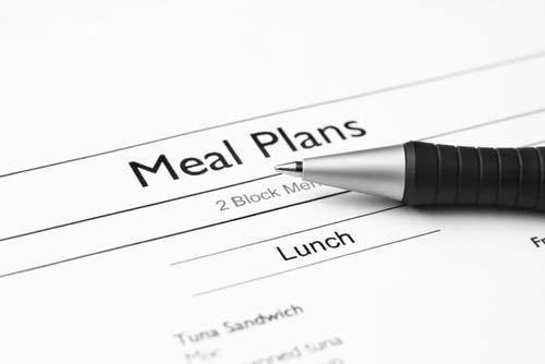 Meal Plan For Diabetes: 2000 Calories