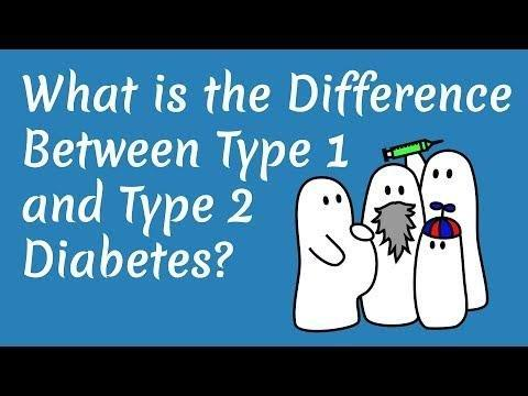 Type One And Type Two Diabetes