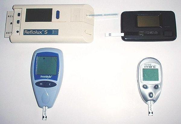 Glucometer Working Principle
