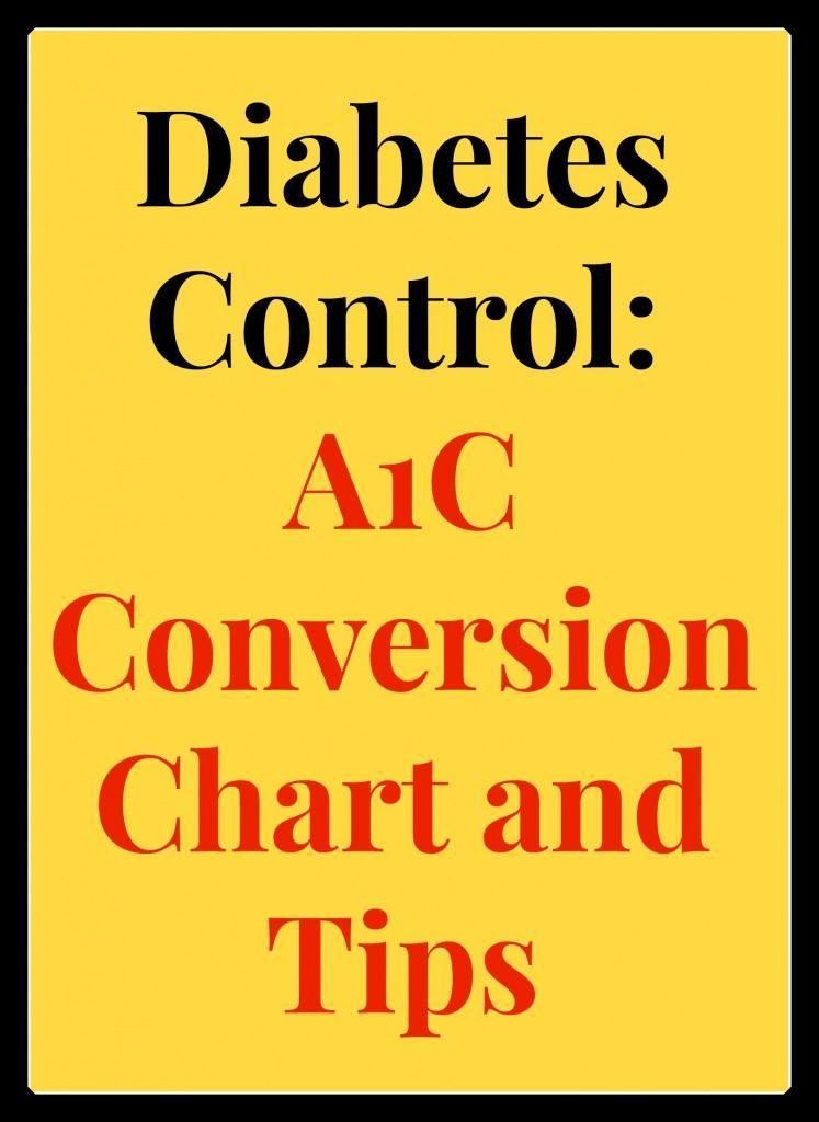 A1c Conversion Table