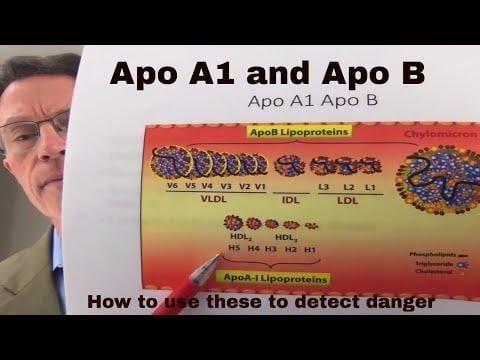 Apo-metformin 500/850/1000