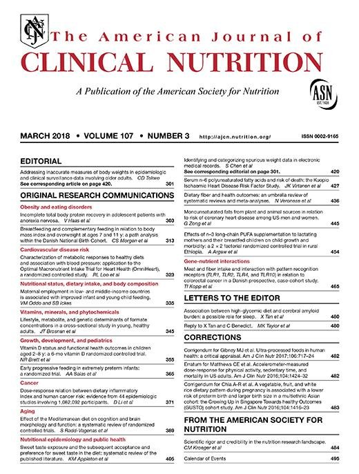 Weight Gain And Insulin Response To Artificial Sweeteners