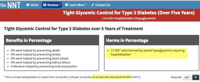 The Real Cause Of Type 2 Diabetes (and How To Prevent And Reverse It)