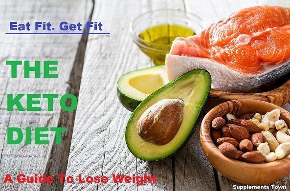 Ketogenic Diet Weight Loss- Keto Diet Plan, Keto Diet Results