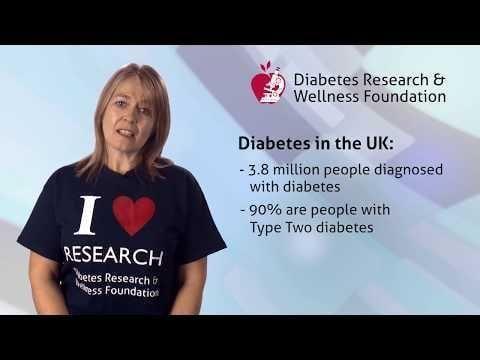 Diabetes Research & Wellness Foundation Amrc   Drwf