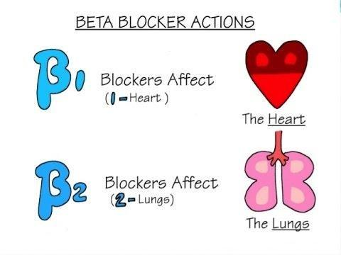Beta Blockers In Diabetes Mellitus