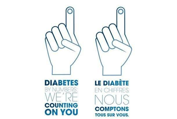 November Is Diabetes Awareness Month And Were #countingonu!