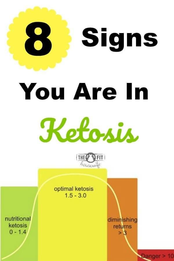 8 Signs You're In Ketosis | The Fit Housewife