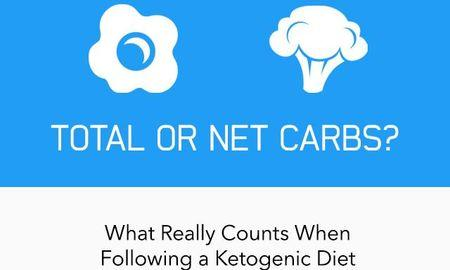 Do You Count Net Carbs For Ketosis?