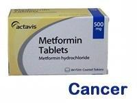 Can Metformin Cause Cancer