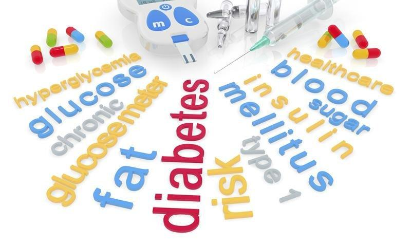 Impact On Diabetes Management Of General Practice Management Plans, Team Care Arrangements And Reviews