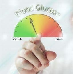 What Should Your Blood Sugar Level Be After Eating
