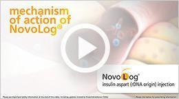 How Long After Taking Novolog Can I Take Lantus